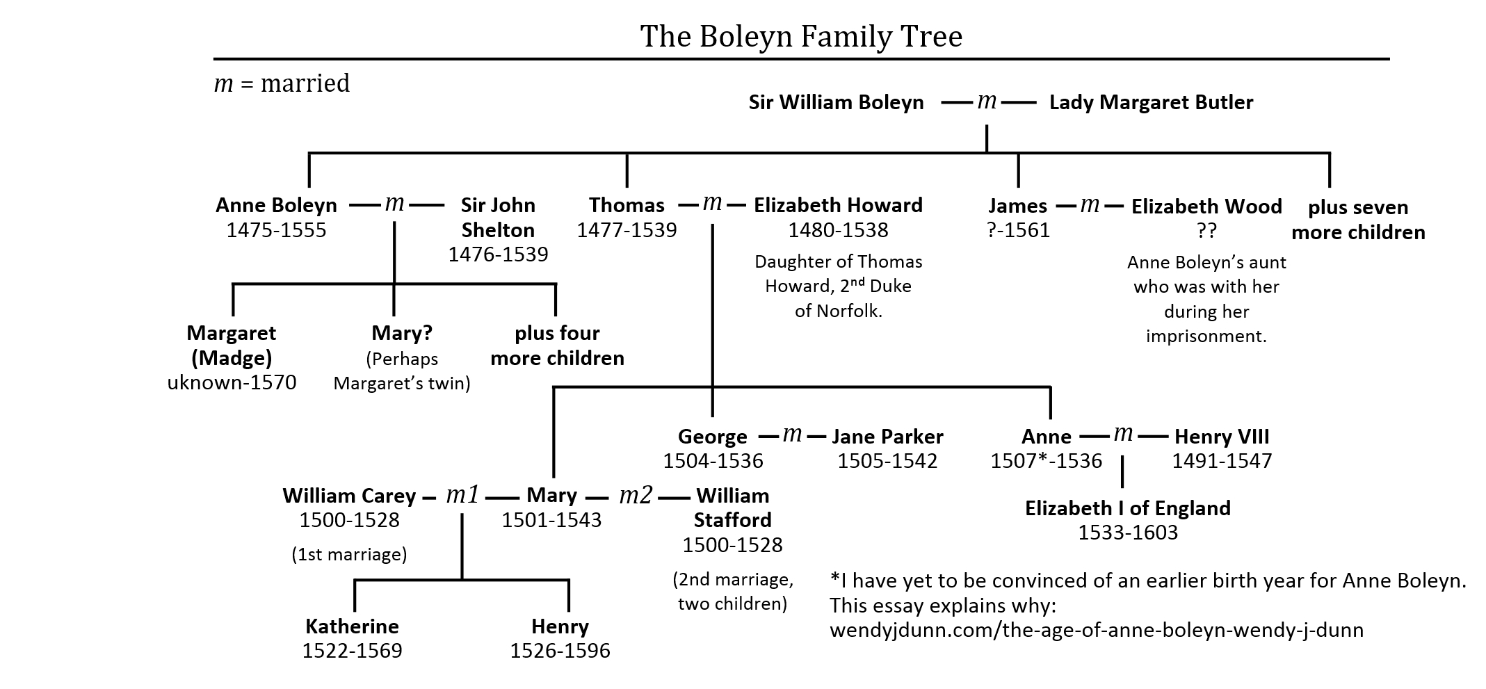 family trees for the light in the labyrinth wendy j dunn family tree 1 family tree 2 family tree 3